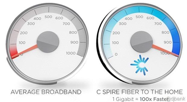 c-spire-fiber-to-the-home