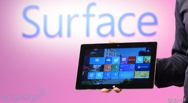 surface2rt1