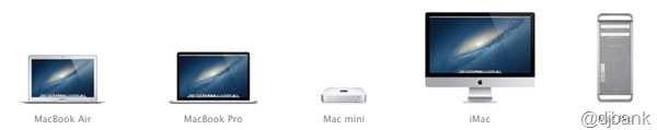 mac_lineup_early2013