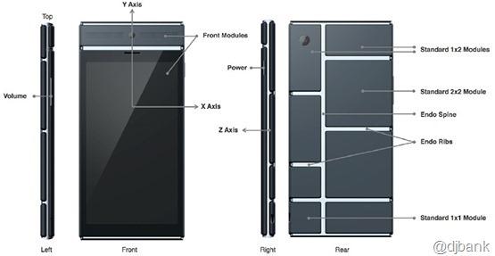 ara-diagram